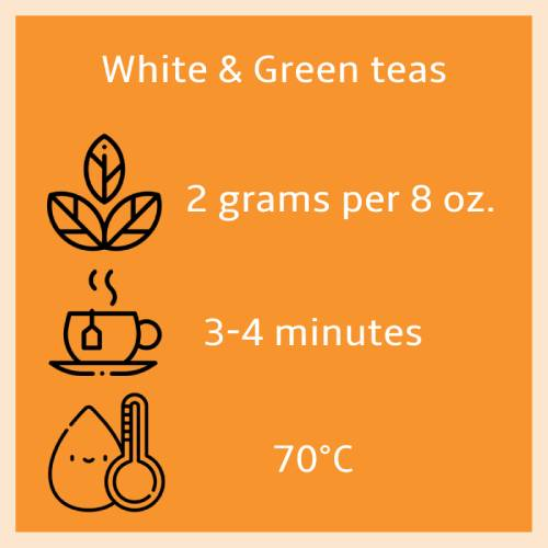 white-green-tea-brew-cheat-sheet.jpg?161